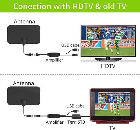 Antena TV Interior para HDTV Digital con Amplificador Alcance 70 km 1080P Antena TV TDT Alta Ganancia 30dB Cable Coaxial de 4 Metros Admite Full HD ...