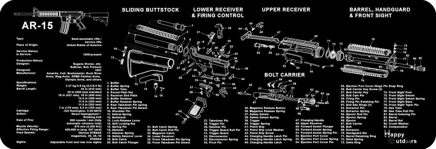 Amazon.com : New Armorers Gun Cleaning Bench Mat for Guns & Rifles ...