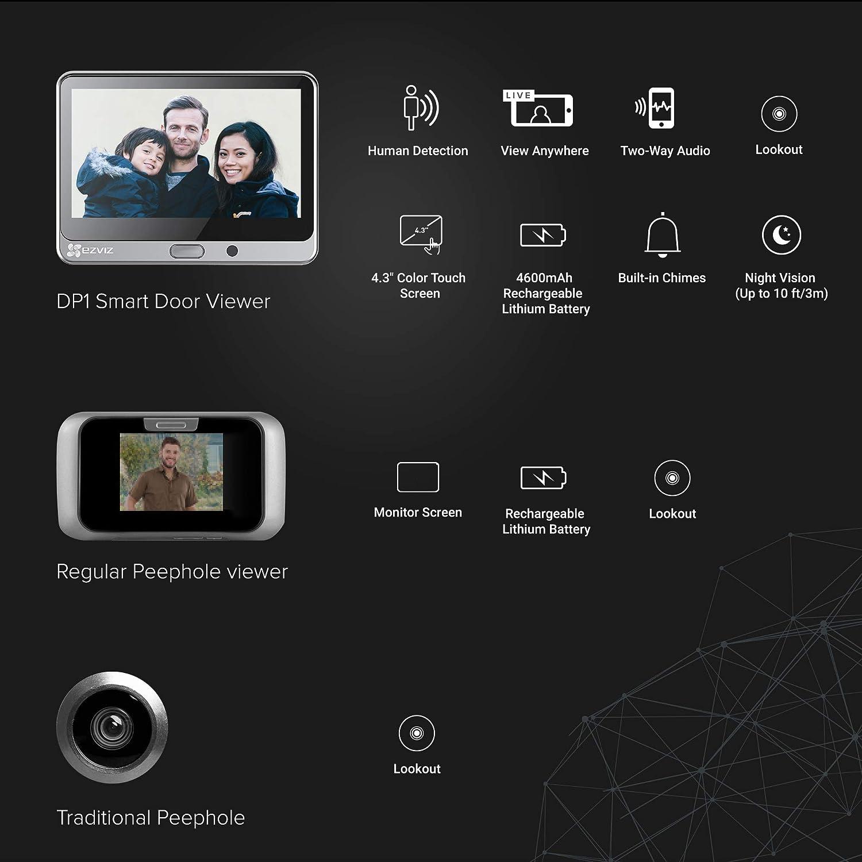 ezviz dp1  : EZVIZ EZ3364A1SM Lookout DP1 HD Video Smart Home Door ...