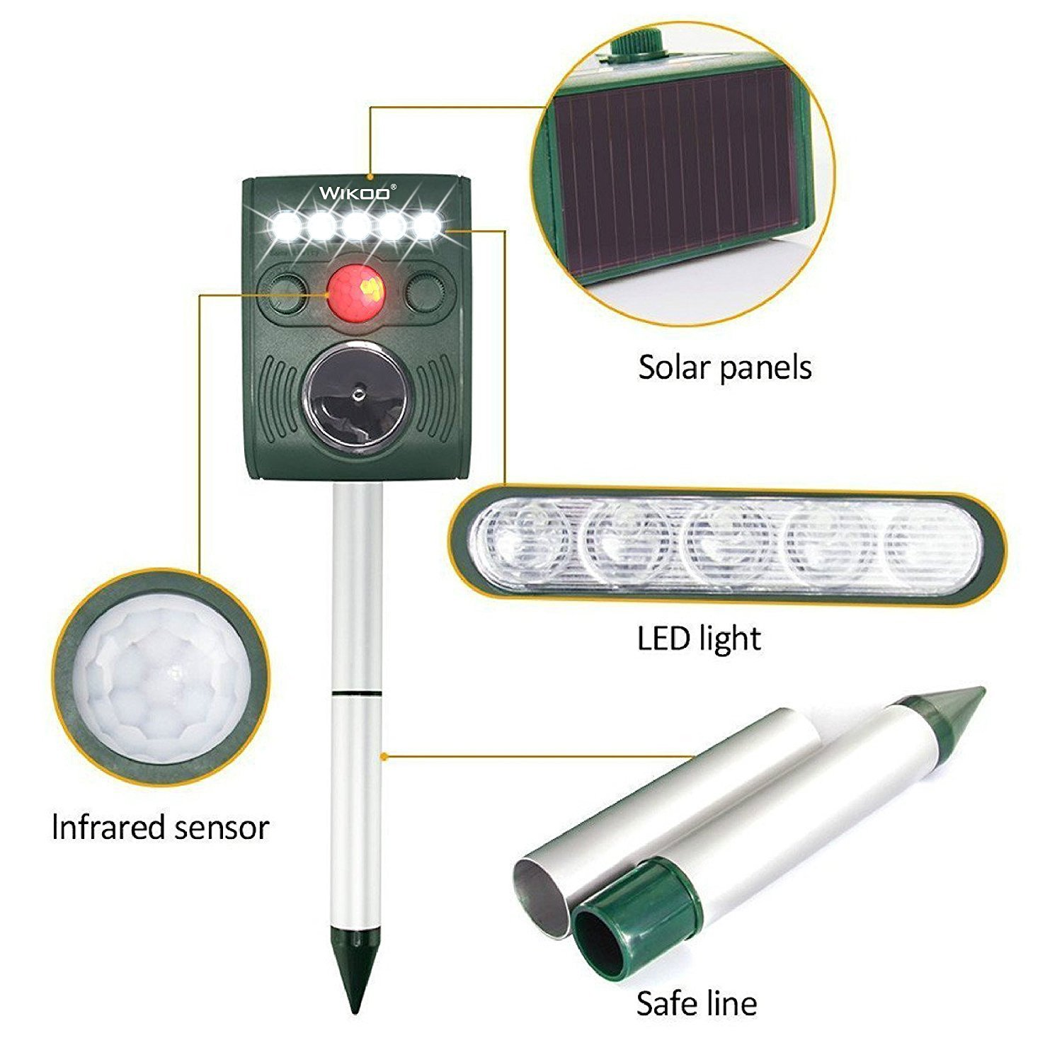 Amazon.com : Ultrasonic Solar Animal & Pest Repeller, Wikoo Waterproof Repellent, Pest Control for Dogs, Foxes, Birds, Skunks, rodents etc, Motion Activated ...