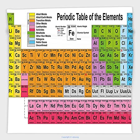 vipsung Microfiber Ultra Soft Hand Towel-Periodic Table By