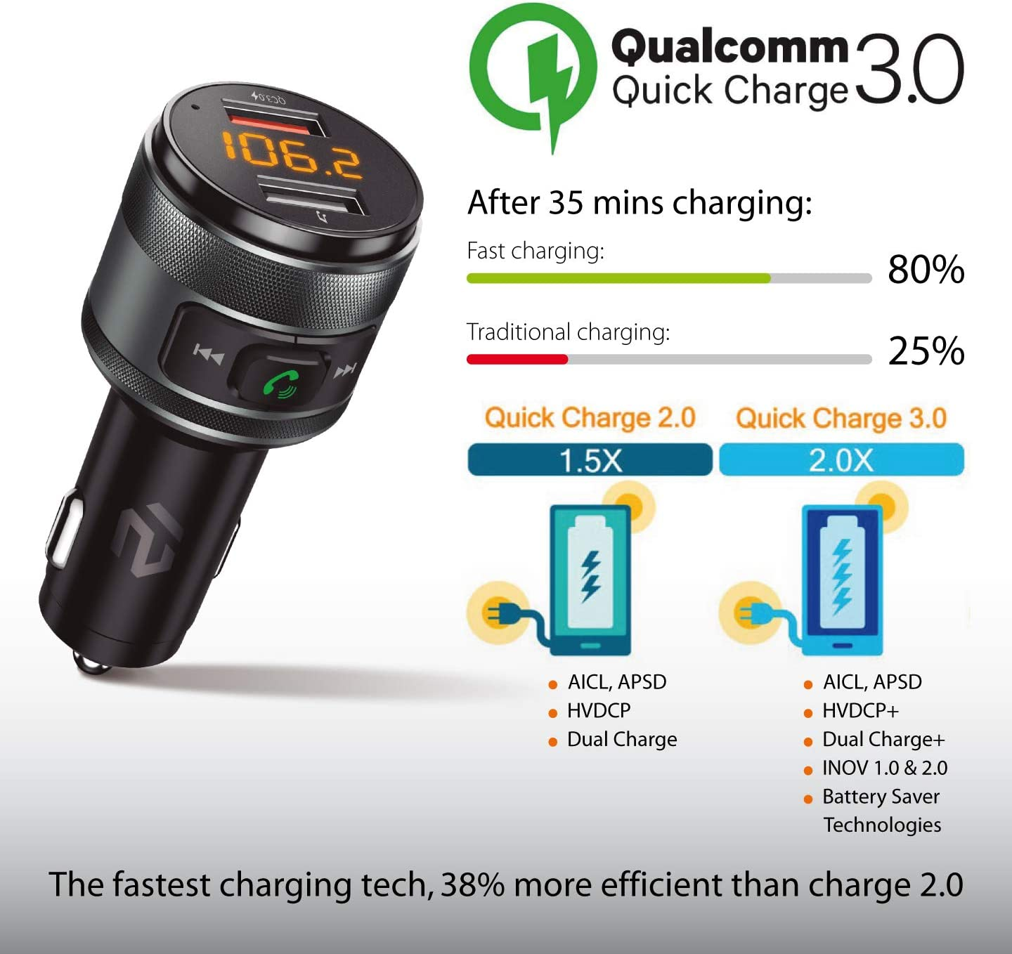 NT North Tech V5.0 Bluetooth FM Transmitter for Car QC3.0 Wireless Bluetooth Adapter Music Player//Car Kit with Hands-Free Calls