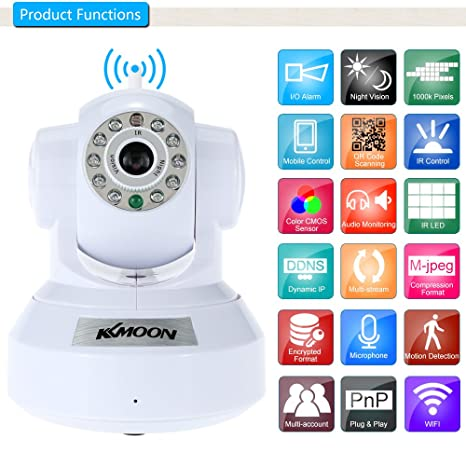 Hd 720p Mini Ip Camera 1.0megapixel Onvif H.264 Indoor Security Network Cam Web Consumer Electronics