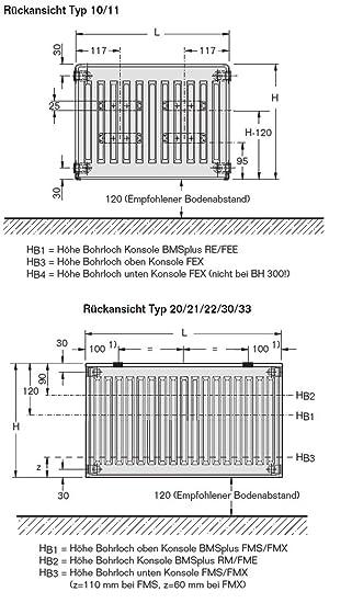 Ordentlich Buderus Kompaktheizkörper Typ 22 600 x 2000 Höhe x Breite in mm C  AH47