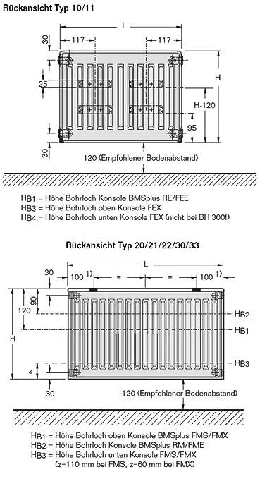 Sehr Buderus Kompaktheizkörper Typ 21 900 x 600 Höhe x Breite in mm C XF39