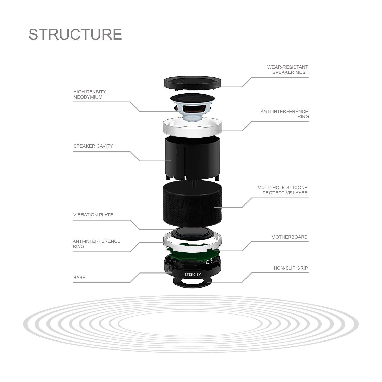 Etekcity RoverBeats T3 Ultra Portable Wireless Bluetooth Speaker, CSR 4.0 (Black)