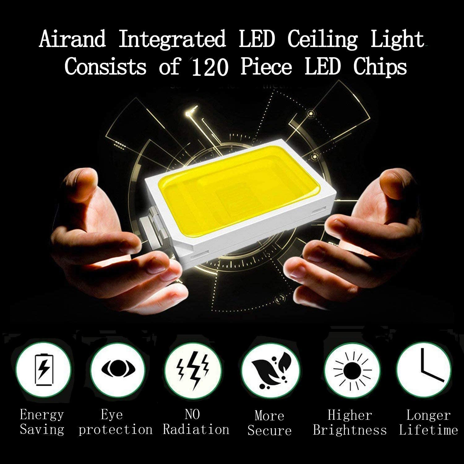 Airand 5000K LED Ceiling Light Flush Mount 18W 1650LM Round LED Ceiling Lamp for Kitchen, Bedroom, Bathroom, Hallway, Stairwell, 9.5'', Waterproof IP44, 80Ra, 150W Equivalent (Daylight White): Home Improvement