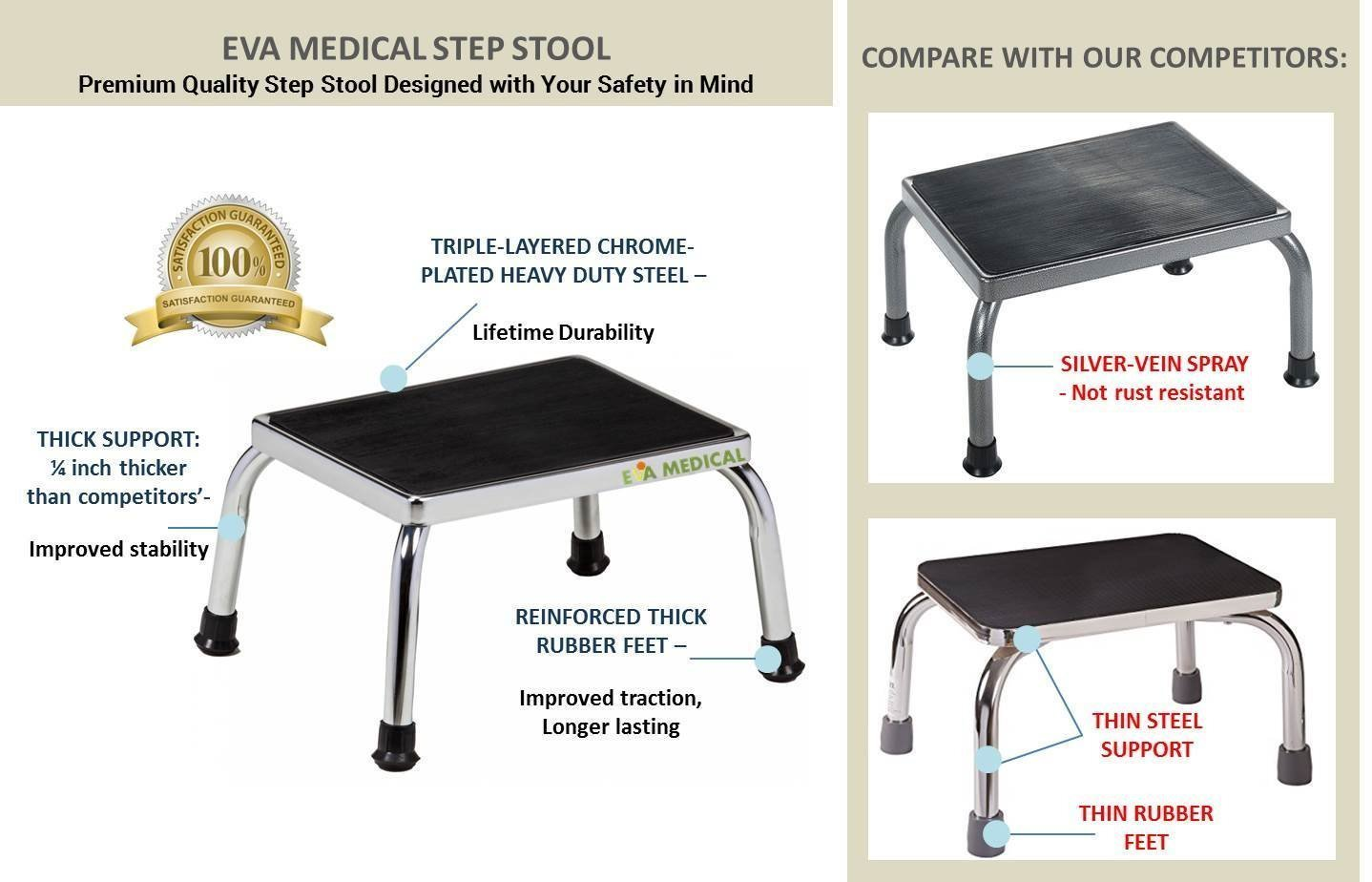 Medical Foot Step Stool With Anti Skid Rubber Platform