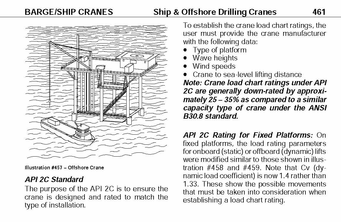 Ipts crane and rigging training manual 2005 edition ronald g ipts crane and rigging training manual 2005 edition ronald g garby 9780920855034 amazon books fandeluxe Images