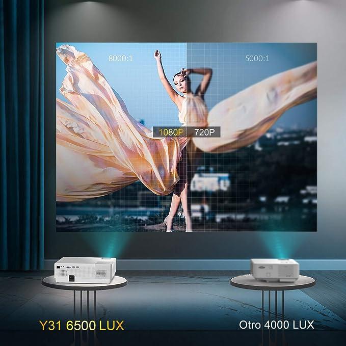 Proyector, YABER 6600 Lúmenes Proyector Full HD 1920x1080P Nativo ...