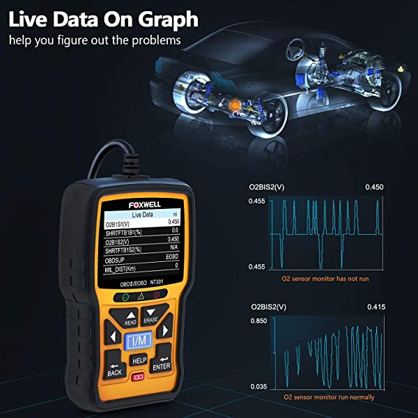 FOXWELL NT30  accesses live data in both graph and text forms