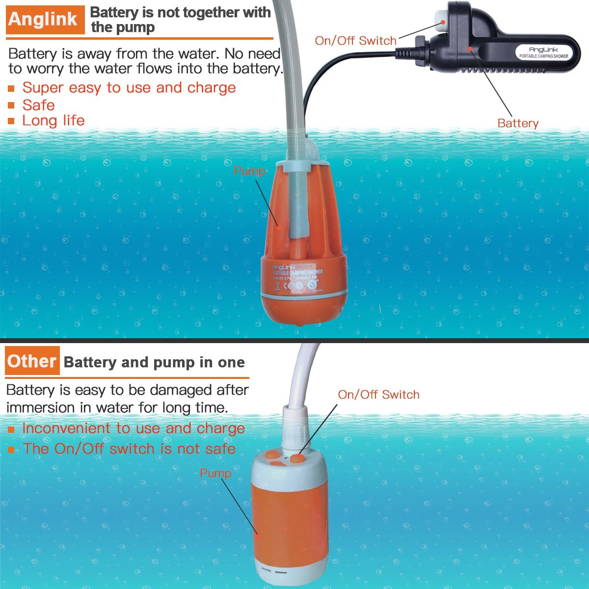 Amazon.com : Anglink Upgraded Portable Camping Shower, Battery ...
