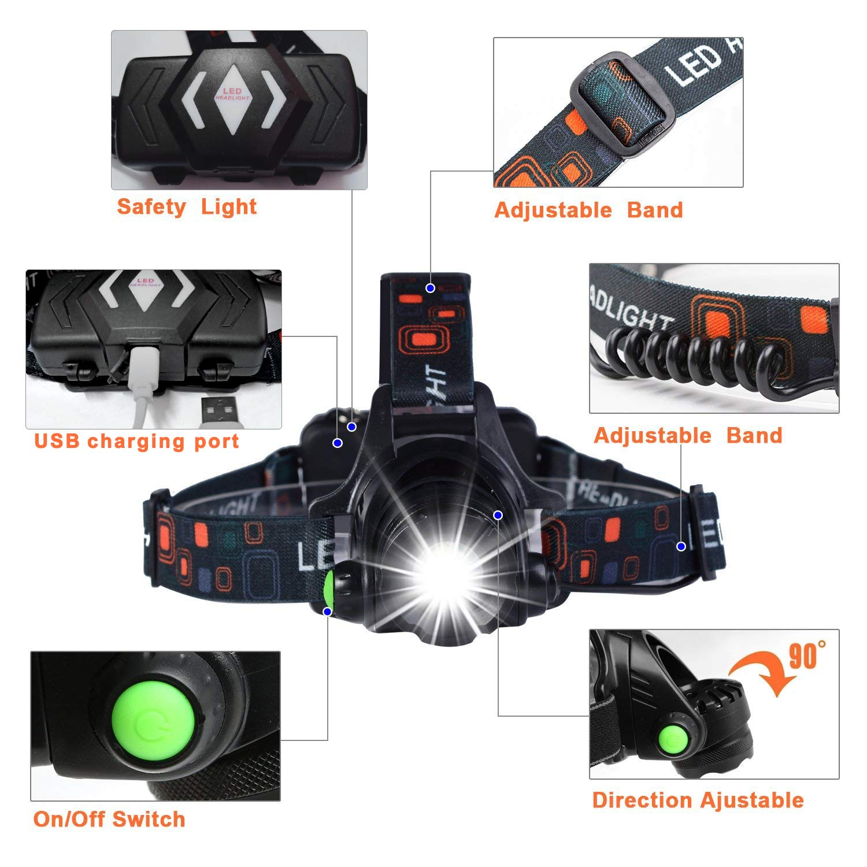 Super Bright Head-lamp with 3 Modes Helmet Light Waterproof Zoomable Headlight for Running Walking Camping Fishing Car Repair DIY Cobiz LED Head Torch