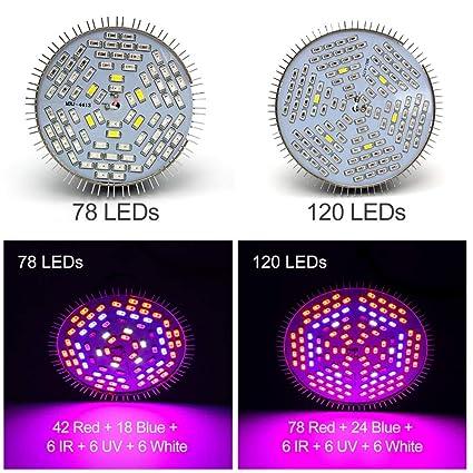 Chenyuying PAR30 / PAR38 Bombilla LED para Luces de Cultivo, Plantas de Interior para Luces