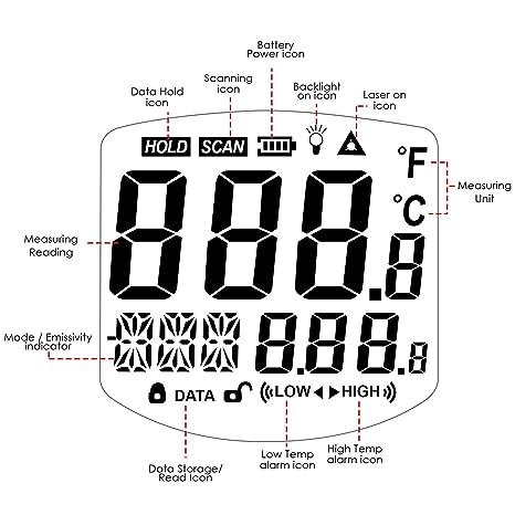 -50~750degC / -58 ~ laser a infrarossi 1382degF senza contatto digitale Termometro IR 12: 1 DS Pyrometer, Alta Meter bassa temperatura.