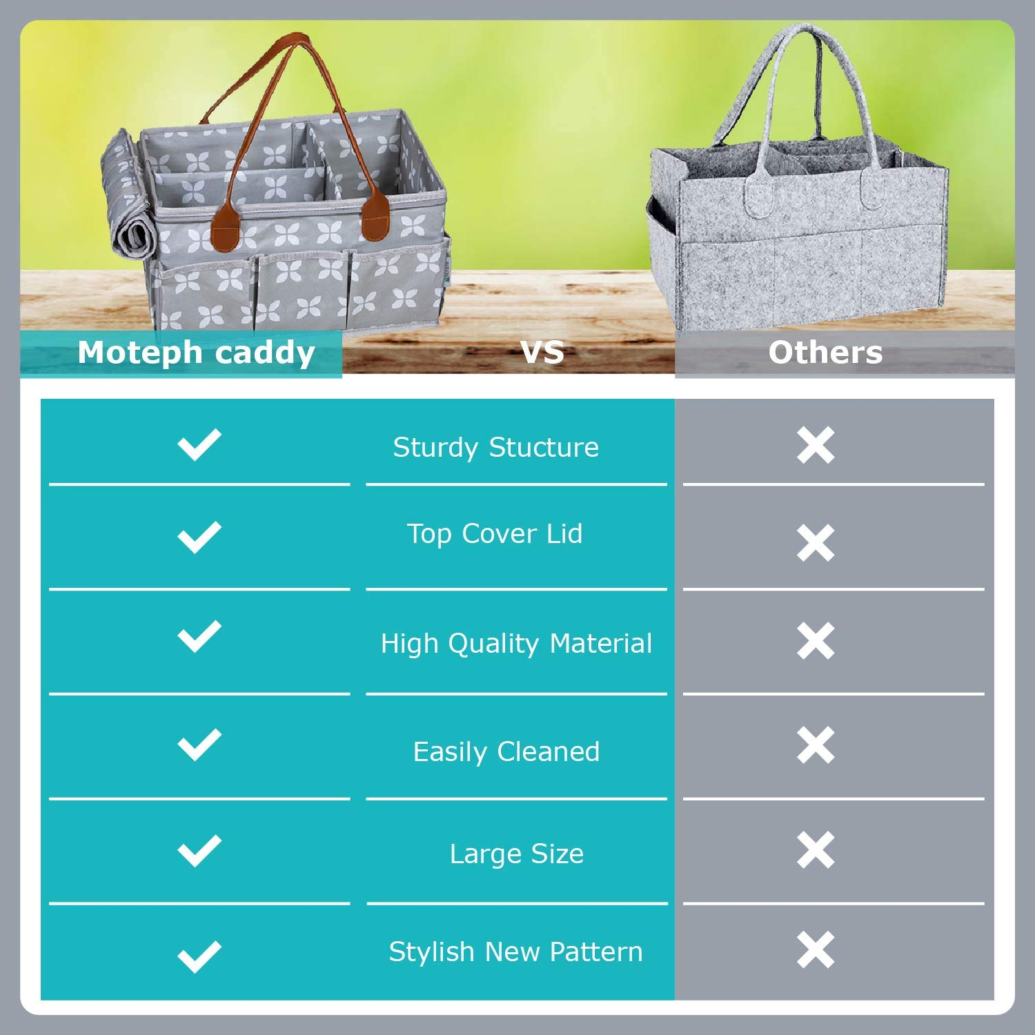 661c083272ae Moteph Extra Large Diaper Caddy Organizer with Zip-Top Cover with 2 Extra  Items -...