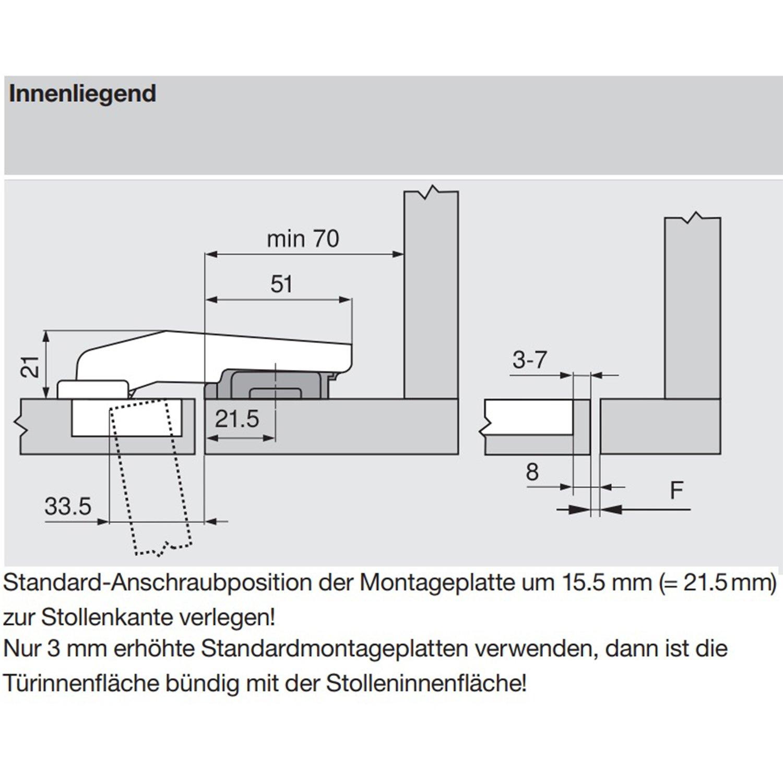 105035500 BLUM Clip Top M/öbelscharnier Stollenband 95 Grad 2 St/ück