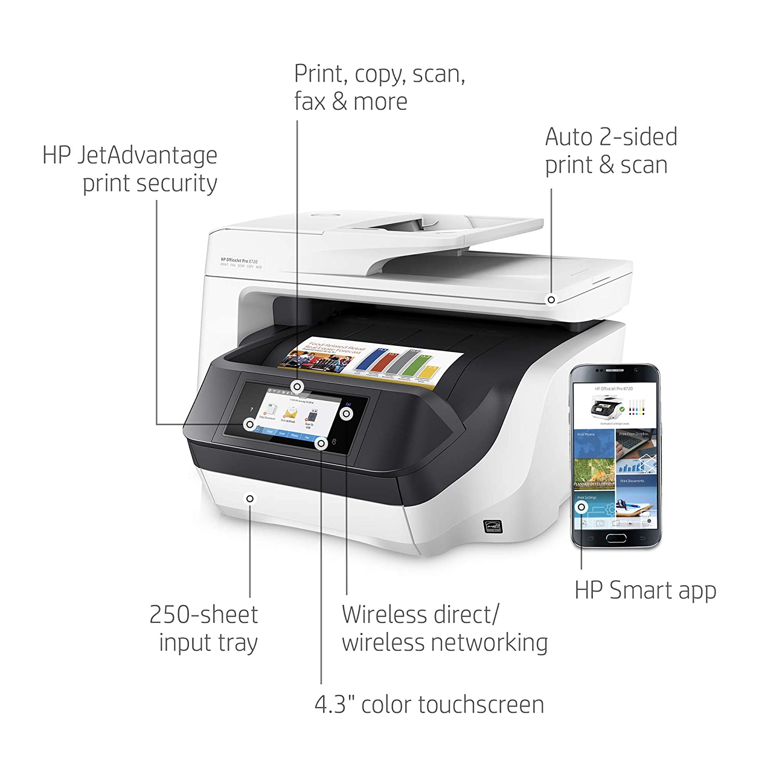 Amazon.com: HP OfficeJet Pro 8720 All-in-One Wireless Printer with Mobile  Printing, HP Instant Ink & Amazon Dash Replenishment ready - White  (M9L75A): ...