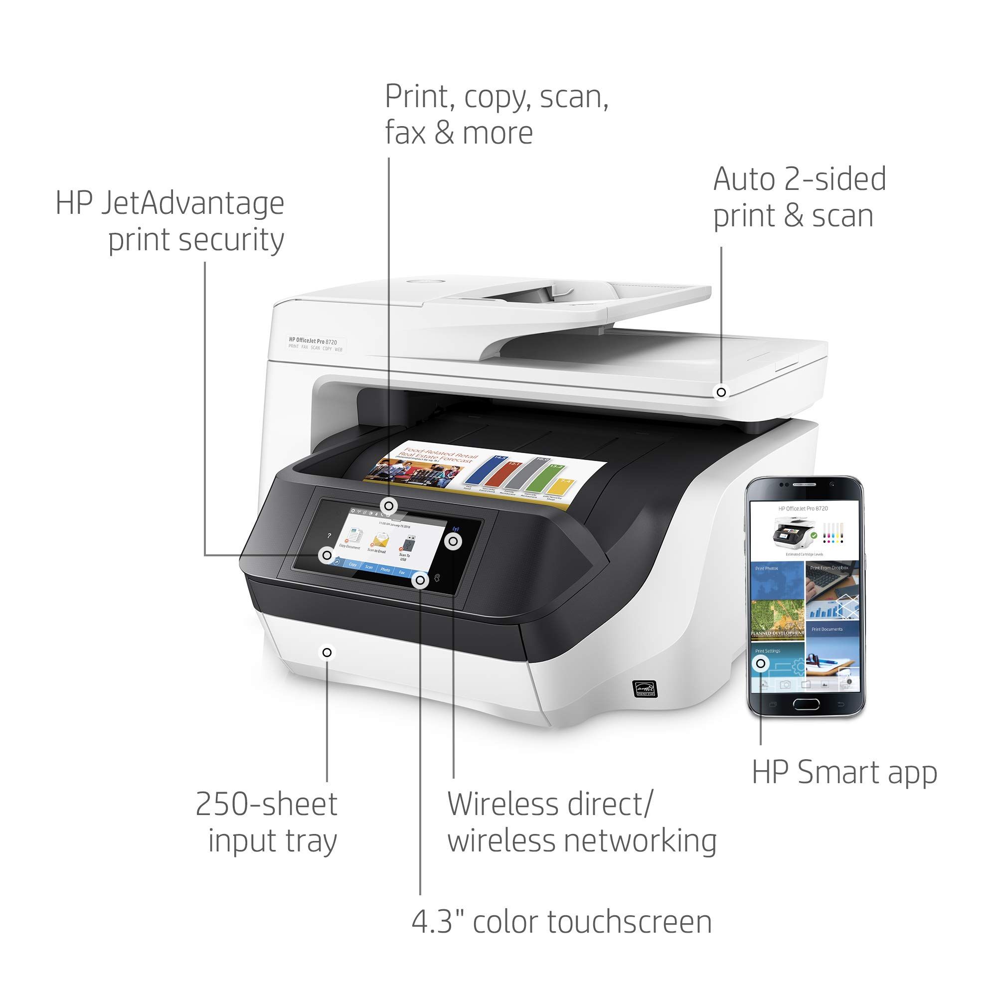 HP OfficeJet Pro 8720 All-in-One Wireless Printer with