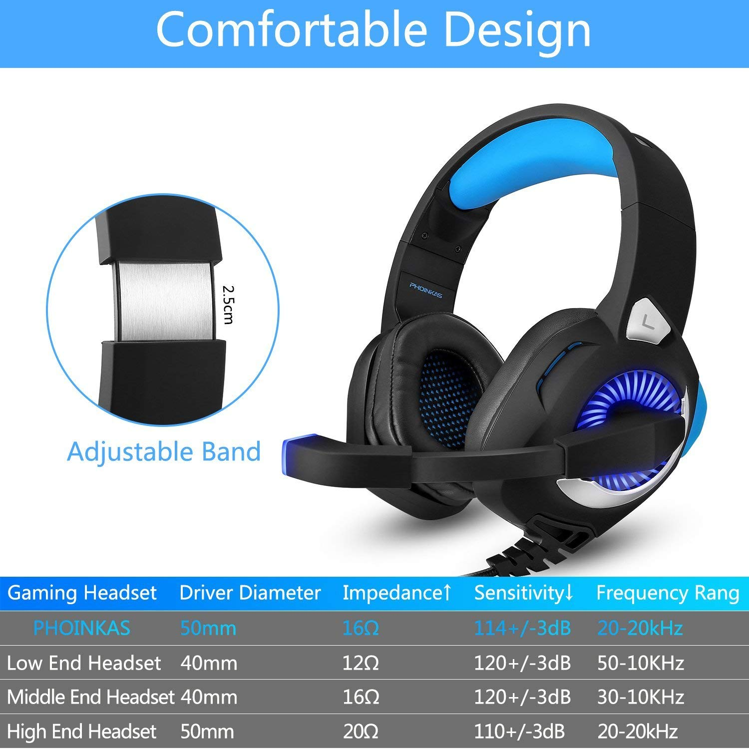 amazon com: phoinikas h9 wired stereo gaming headset, ps4 xbox one, over  ear headphones with noise isolating mic, led light, volume control for  laptop, pc,