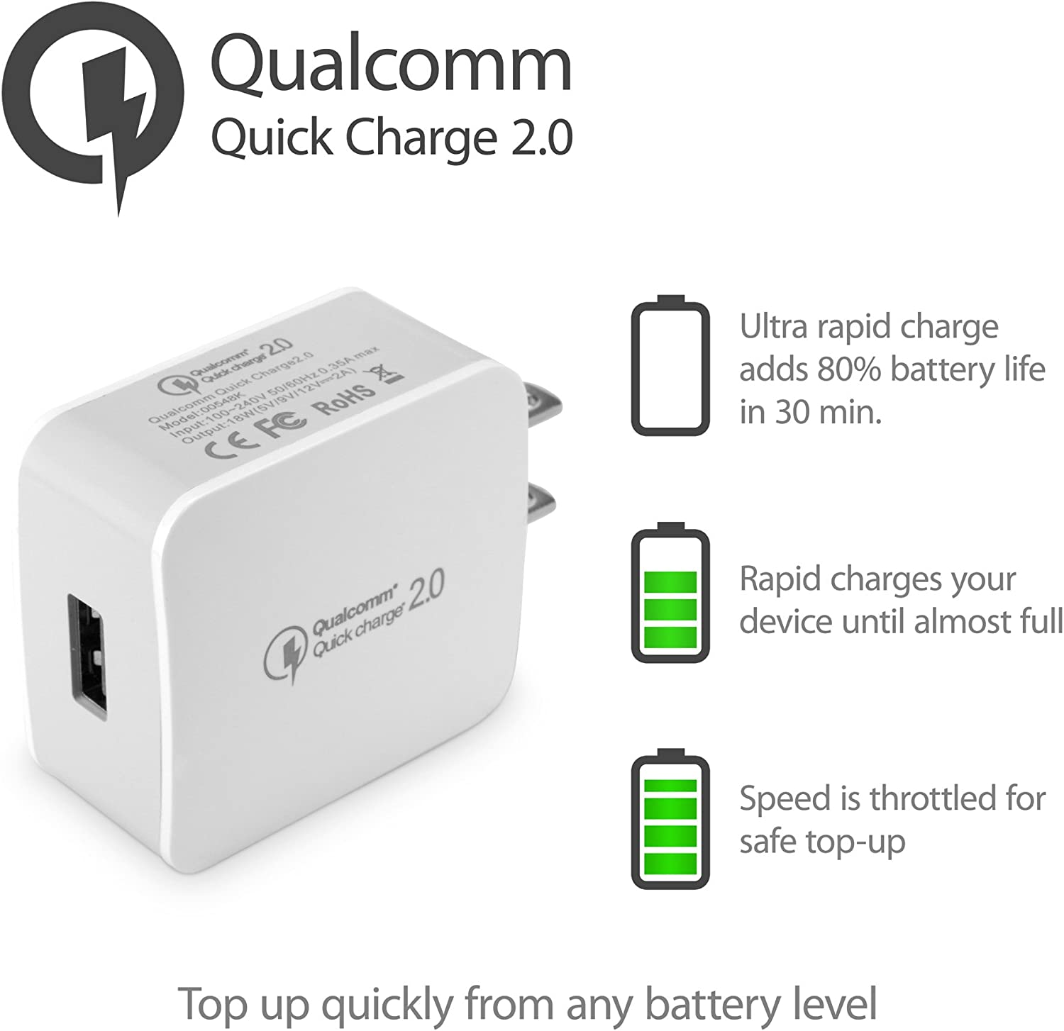 Rapidly Charge Your Qualcomm Compatible Device for BoxWave/® White Charger RapidCharge Qualcomm 2.0 Wall Charger