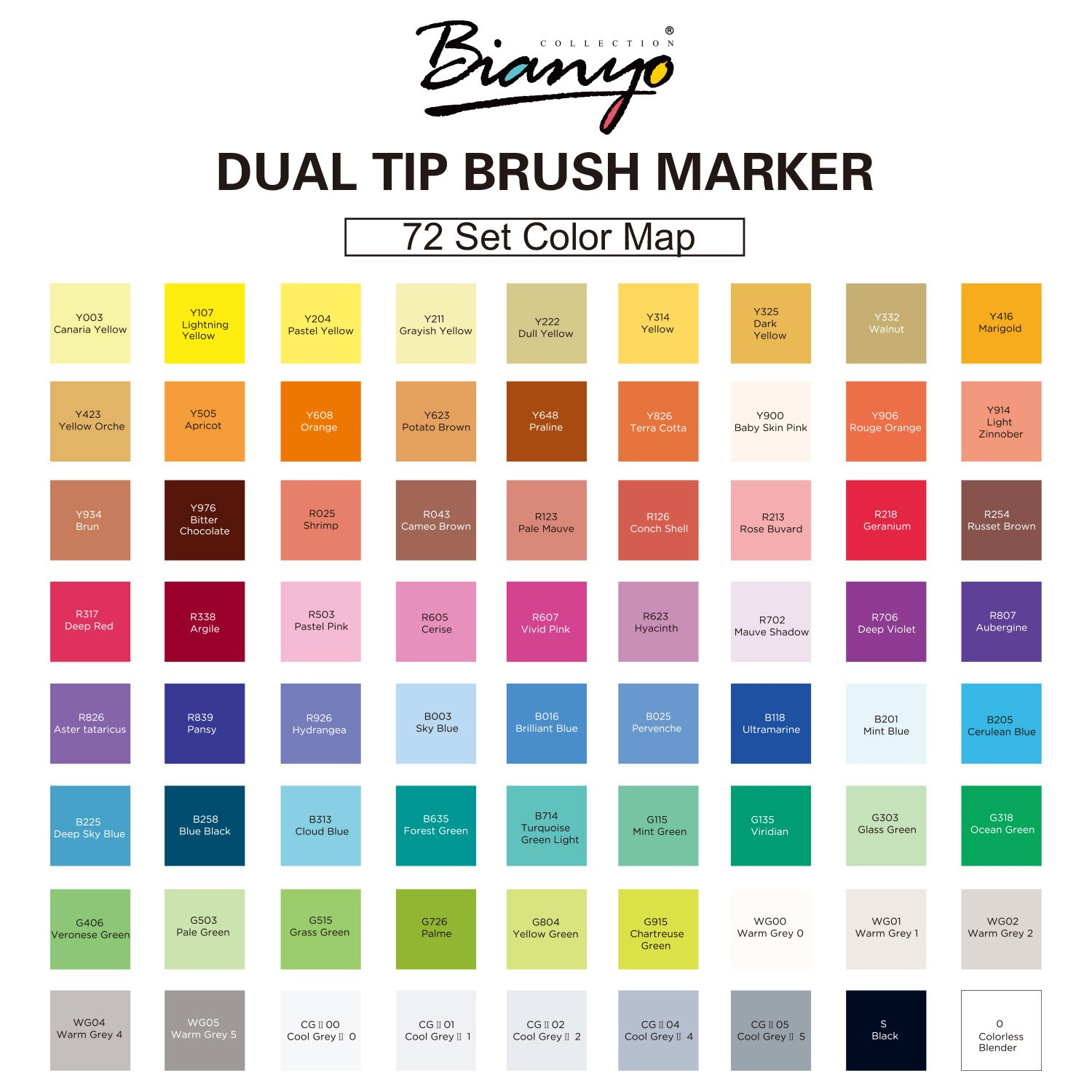 Bianyo Professional Series  Alcohol-Based Dual Tip Brush Markers Set (Set of 72,Display Box) by Bianyo (Image #8)