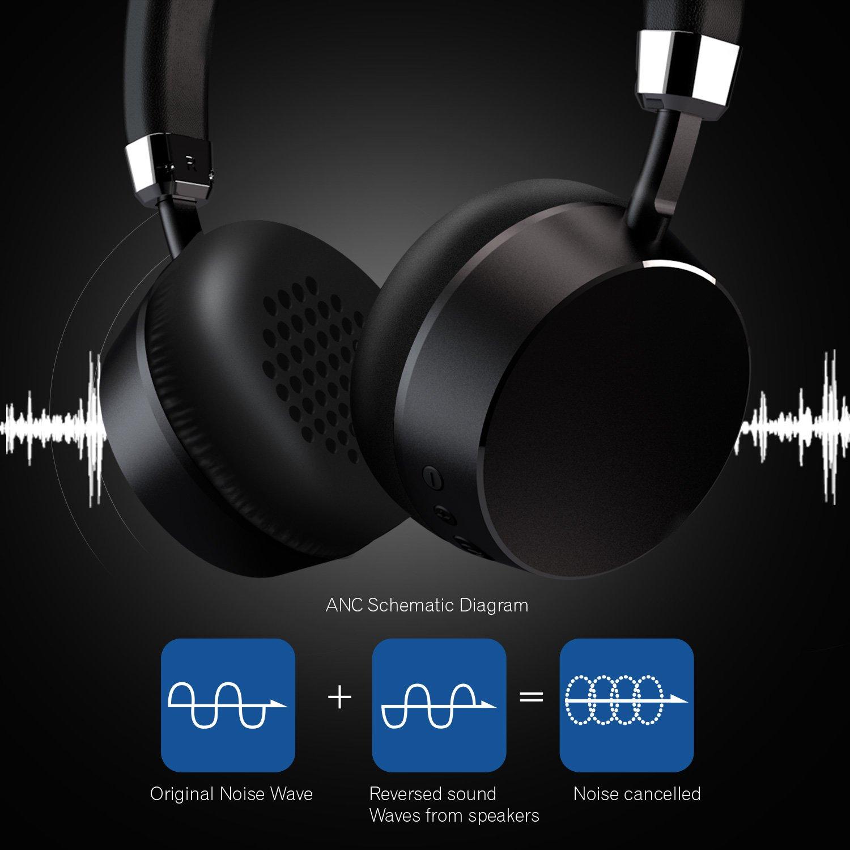 Meidong E6ANC Bluetooth Auriculares con Cancelación de Ruido Auriculares Estéreo Inalámbricos Auriculares de Diadema con Micrófono, Diseño Ergonómico para ...