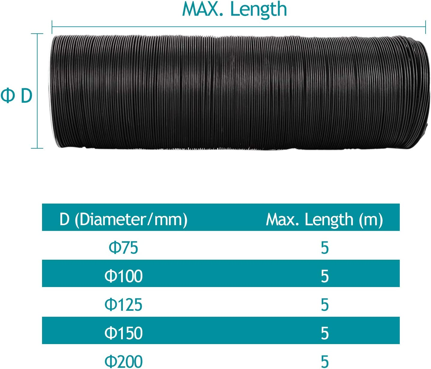 HG POWER 16.5 Foot Duct Silencer Flexible Ducting Hose Noise Reducer Hose Silencer for Inline Duct Fan 3 inch, Black