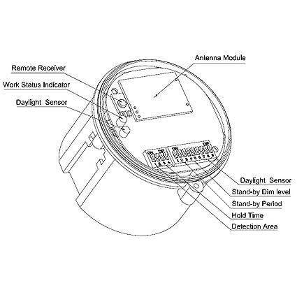 Hykolity 360 Degree Microwave Motion Sensor Waterproof Ufo Led High