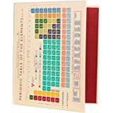 Ring Binder - Choice Of Design ( Periodic Table )
