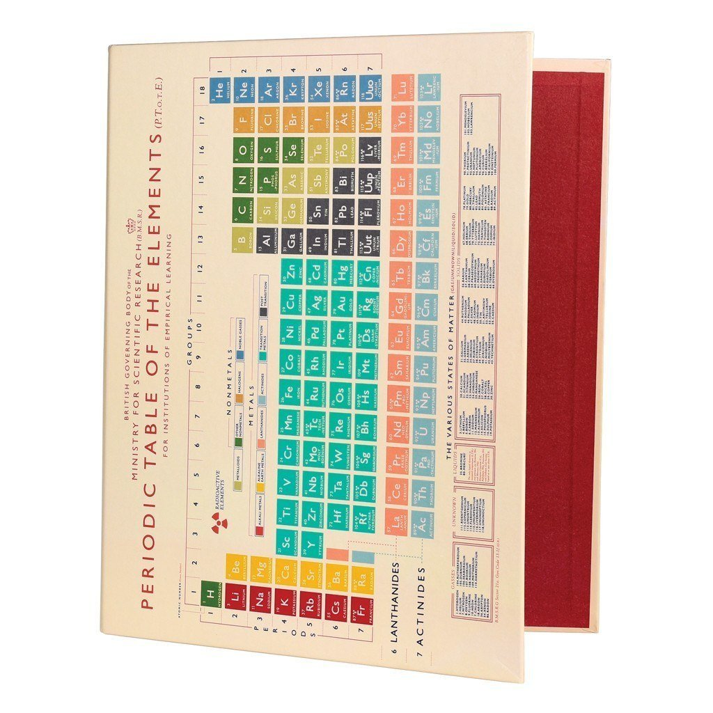 Ring binder choice of design periodic table amazon ring binder choice of design periodic table amazon office products urtaz Gallery