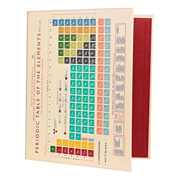 Ring binder choice of design periodic table amazon ring binder choice of design periodic table urtaz Image collections