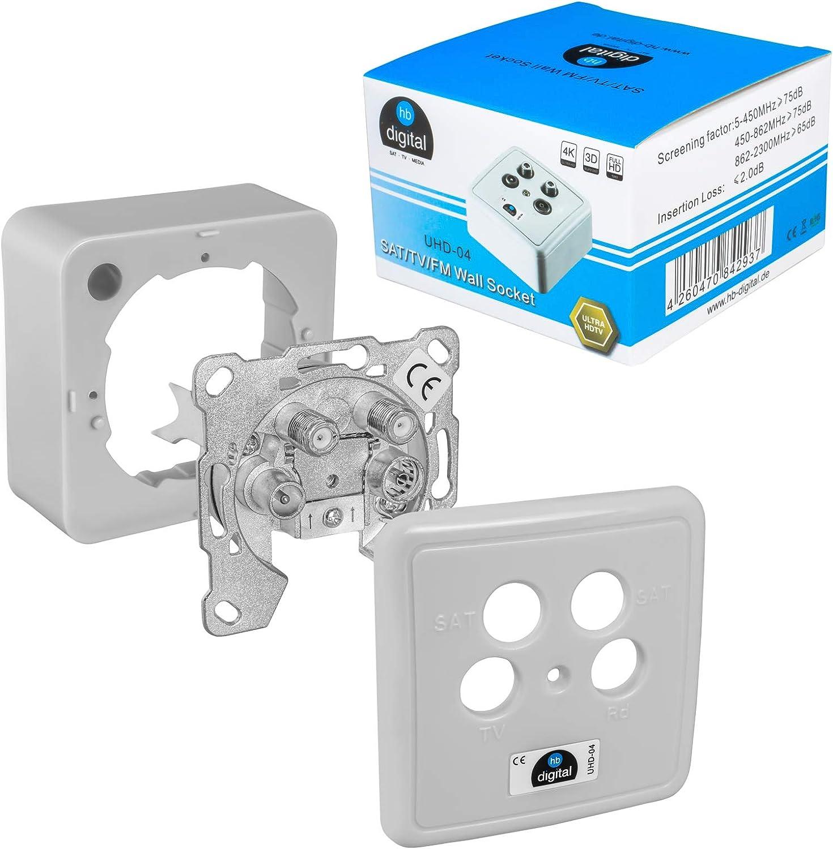 Caja de conexiones HB-Digital SAT/cable: Amazon.es: Electrónica
