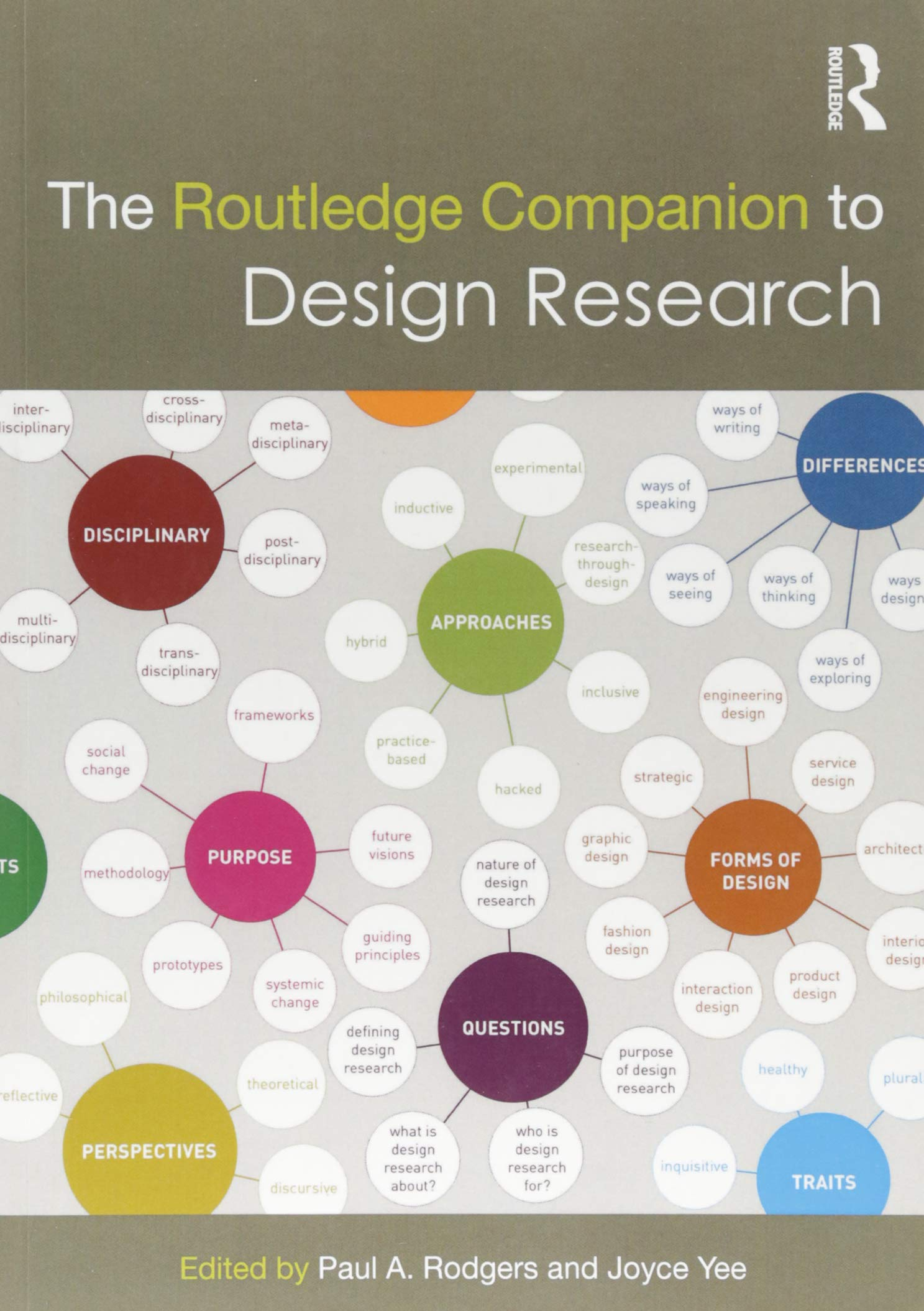 The Routledge Companion to Design Research Routledge Art History and Visual Studies Companions: Amazon.es: Paul A. Rodgers, Joyce Yee: Libros en idiomas ...