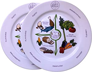 "Porcelain Portion Control Plates 10"" Set of 2 For Weight Loss, Diabetes And Healthier Diets Sectioned Plates. Educational, Visual Tool For Men, Women And Children By Dietitian Amanda Clark"