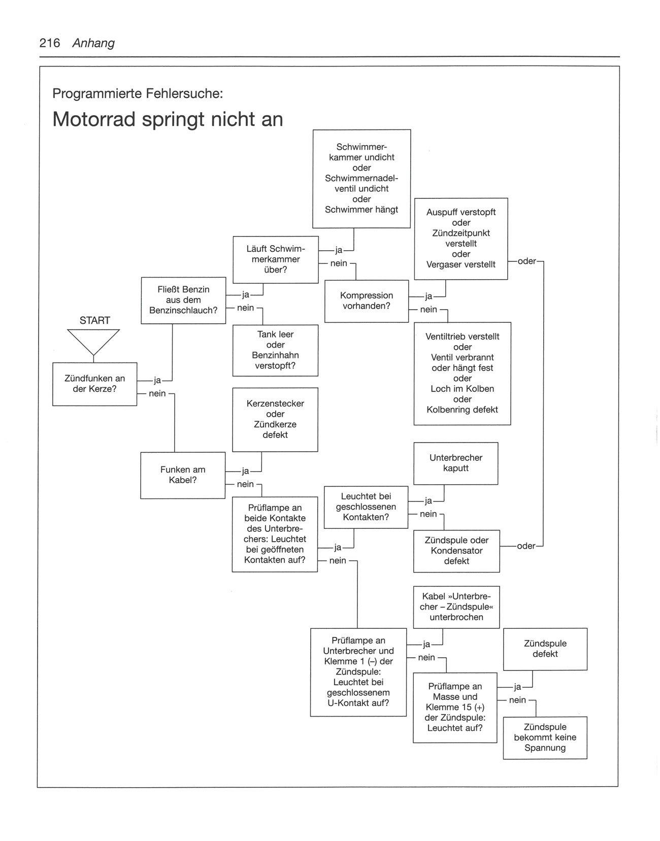 Schön Neuer Raum Schaltplan Bilder - Schaltplan Serie Circuit ...