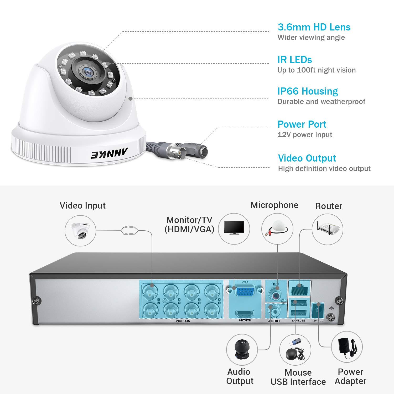 30m IR Nachtsicht Bewegung Alarm Smartphone /& PC Schnellzugriff ANNKE 1080P Video /Überwachungssystem 8CH 3MP H.265+ DVR mit 8 Au/ßen 1080P Dome /Überwachungskamera Set mit 2TB Festplatte
