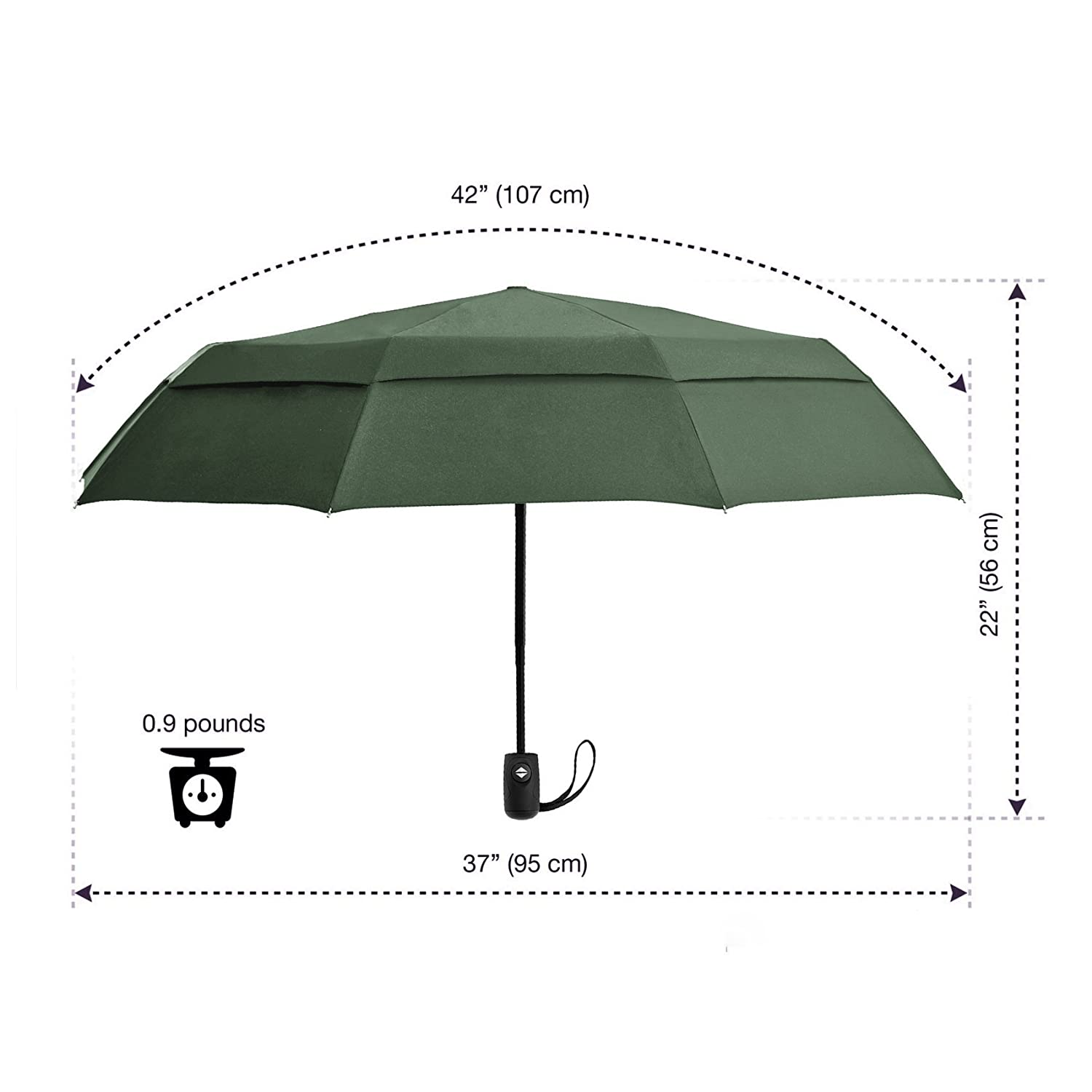 amazoncom smrt design the wind charmer umbrella windproof strong double canopy construction compact portable lightweight for easy travelling - Compact Canopy 2016
