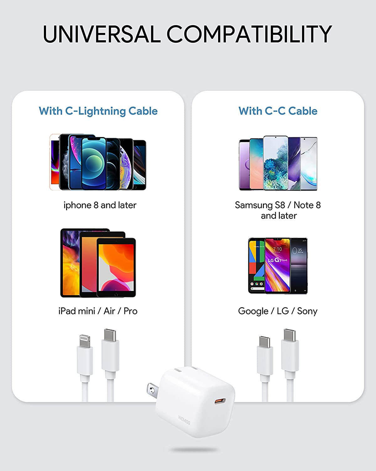 USB C Charger, WEMISS 20W Mini iPhone Fast Charger with Foldable Plugs, Compatible with iPhone 12/12 Mini / 12 Pro / 12 Pro Max/Series 8-11, iPad MagSafe AirPods, Galaxy Pixel and More