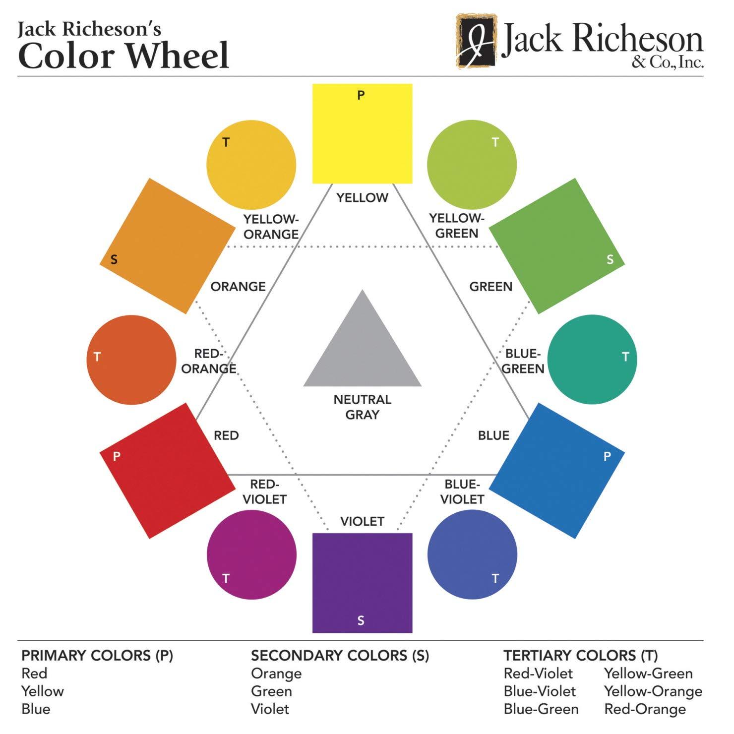 Amazon com jack richeson 499970 color wheel chart x large 19 1 4