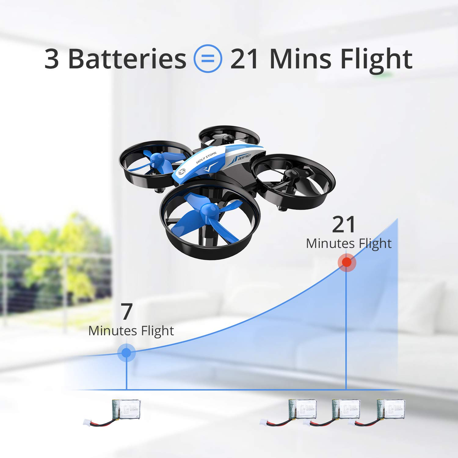 Holy Stone Mini Drone for Kids and Beginners RC Nano Quadcopter Indoor Small Helicopter Plane with Auto Hovering, 3D Flip, Headless Mode and 3 Batteries, Great Gift Toy for Boys and Girls, Blue by Holy Stone (Image #3)