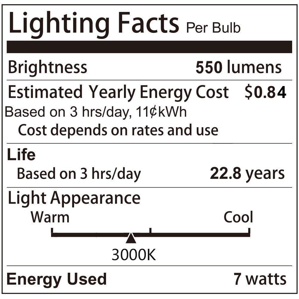 LED Bulb 50W Equivalent, Kohree PAR20 7W E26 Dimmable Led Light Bulbs,550lm,CRI 90+,3000K(Soft White Glow), UL Listed, Energy Star, Pack of 6
