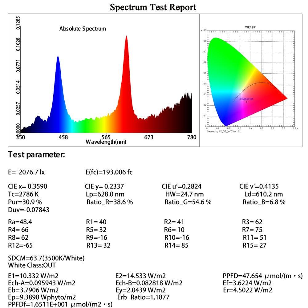 [Pack of 4] Full Spectrum E26 LED Grow Light Bulb, 28W Grow Plant Light for  Hydroponics Greenhouse Organic Indoor Plants