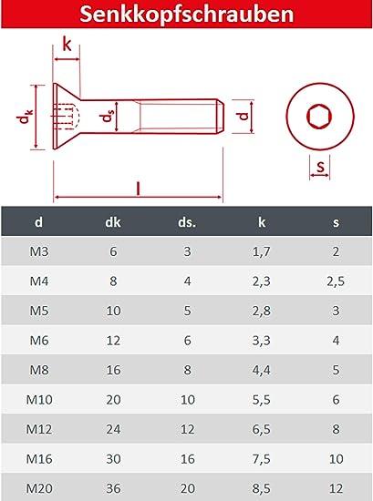 20 St/ück Senkschrauben Vollgewindeschrauben DIN 7991 Senkkopf Schrauben Rostfrei FASTON Senkkopfschrauben mit Innensechskant M4x6 Edelstahl A2 V2A