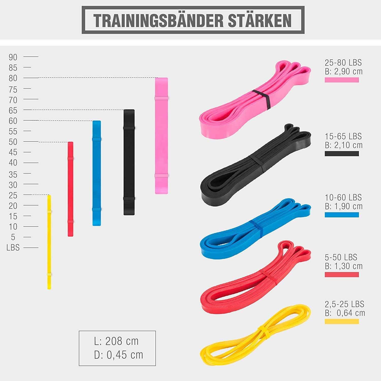 10 r/ésistance diff/érentes Disponible Gorilla Sports Bande de r/ésistance /élastique pour renforcer Vos Muscles
