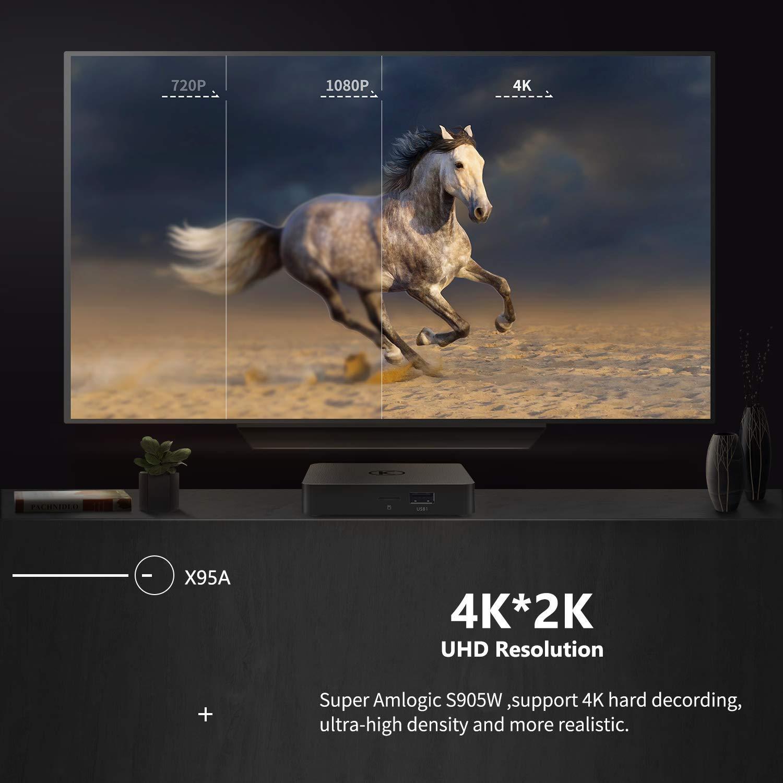 VANKYO MatrixBox X95A 4K Android TV Box, Ultra HD 2GB RAM 16GB ROM TV Streaming Player w/ Amlogic S905W 64 Bits Quad Core Processor  by vankyo (Image #5)
