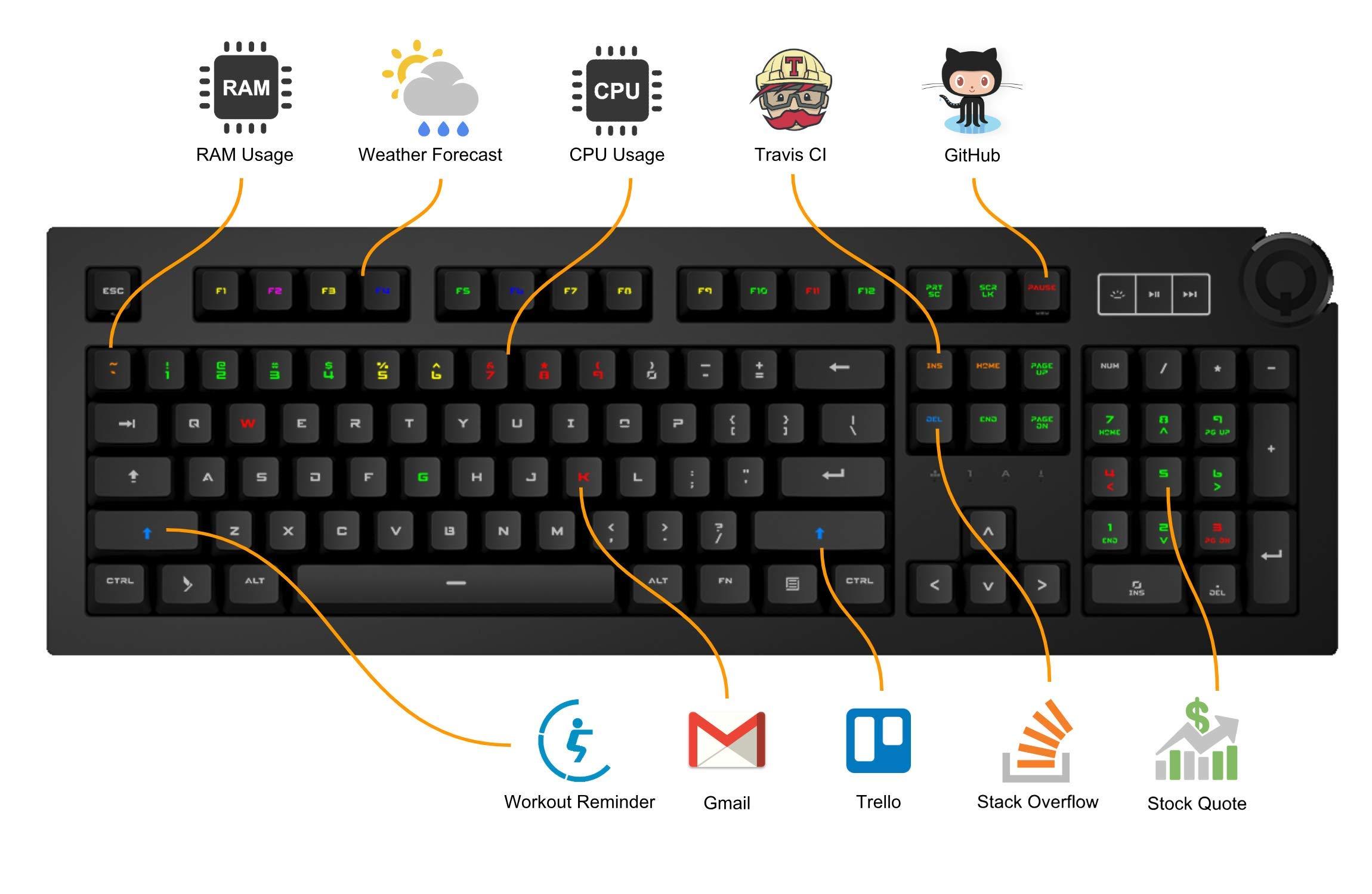 Das Keyboard 5Q Soft Tactile RGB Smart Mechanical Keyboard (DKPK5Q0P0GZS0USX) by Das Keyboard (Image #1)