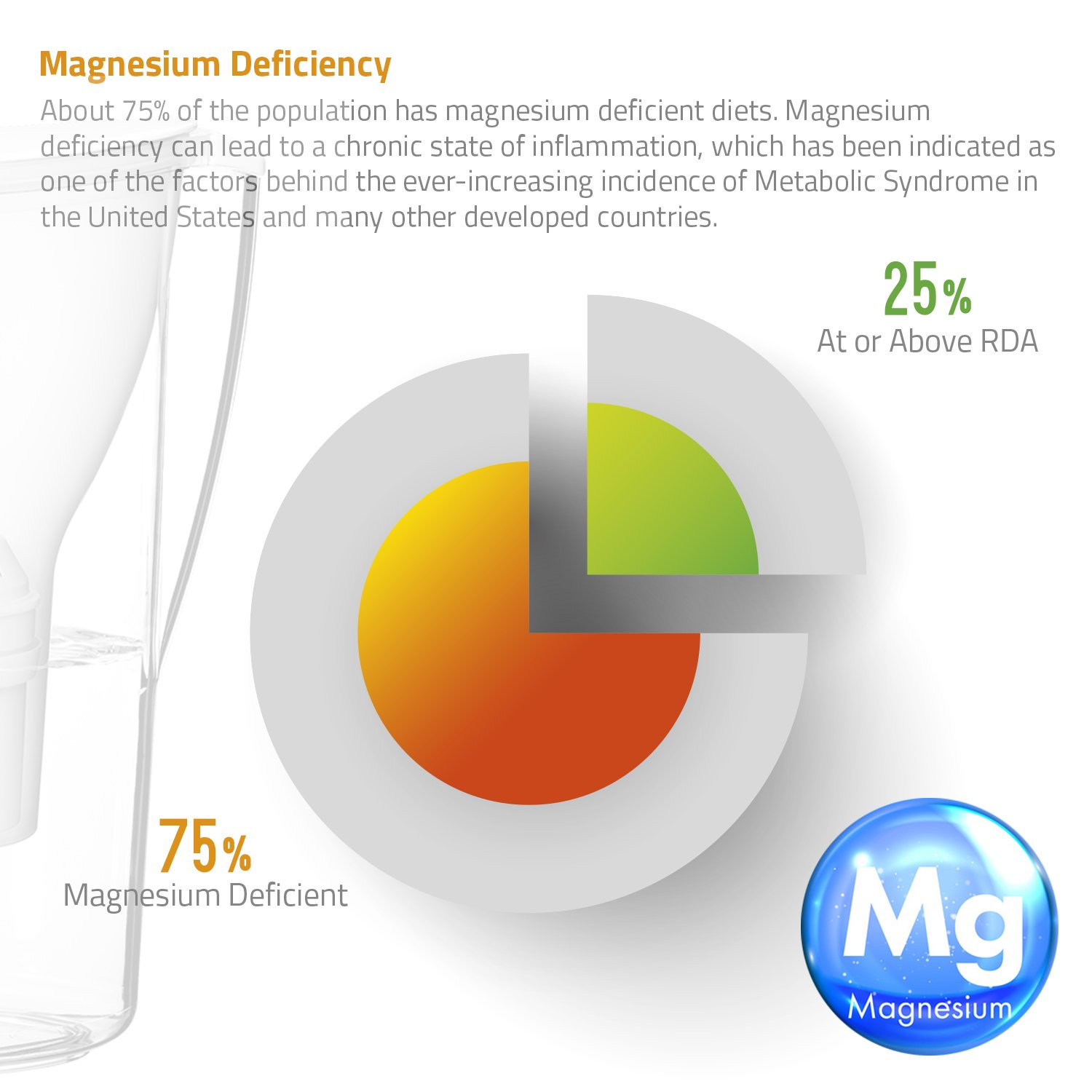 Amazon bwt water filter pitcher patented magnesium amazon bwt water filter pitcher patented magnesium technology white kitchen dining pooptronica