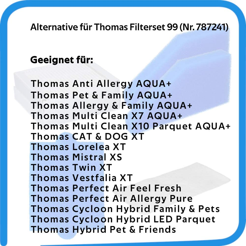 5X Filters Geeignet Für Thomas AQUA Anti Allergy AQUA Pet /& Family Staubsauger