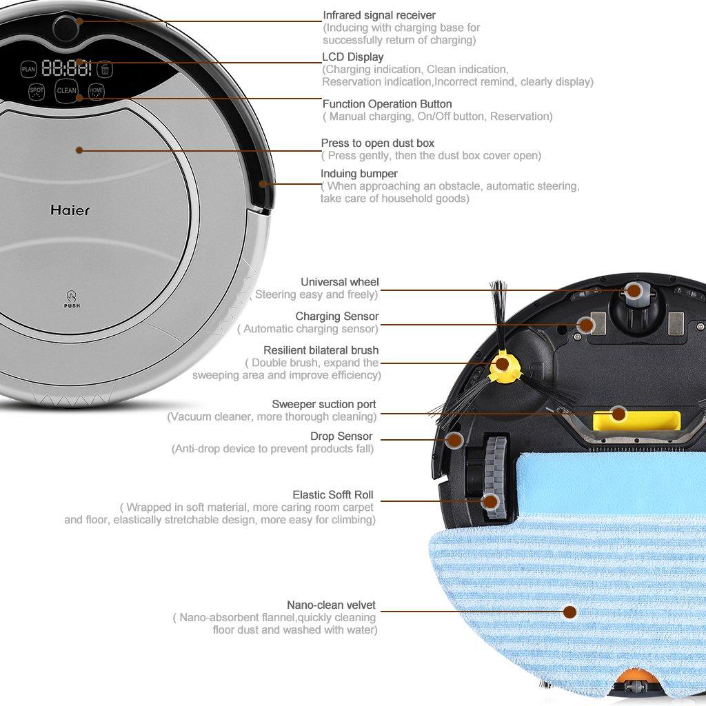 Smart Vacuum Diagram Explained Wiring Diagrams For Cleaner Robotic Intelligent Automatic Floor 91 Honda Accord